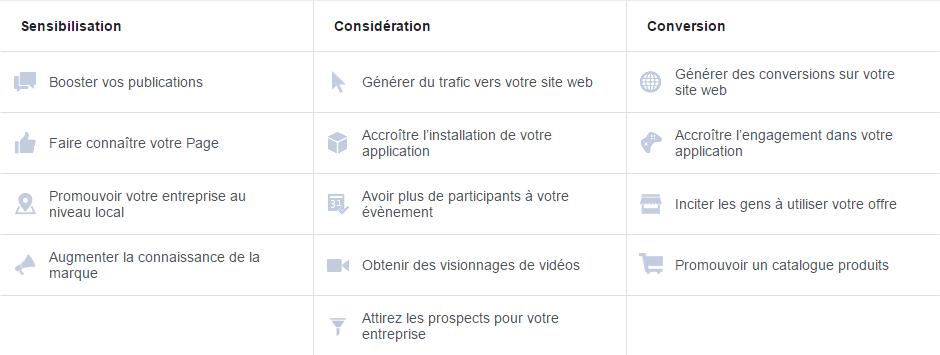 objectifs d'une campagne facebook